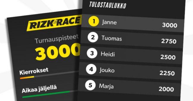 Rizk Race pistetaulukok